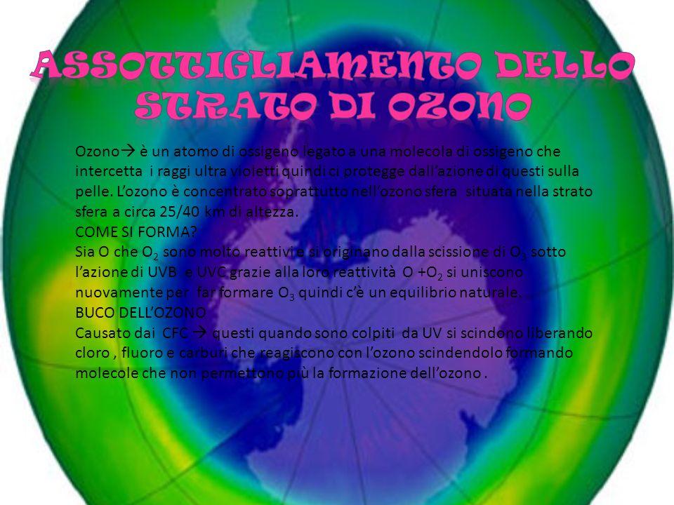 Ozono è un atomo di ossigeno legato a una molecola di ossigeno che intercetta i raggi ultra violetti quindi ci protegge dallazione di questi sulla pelle.