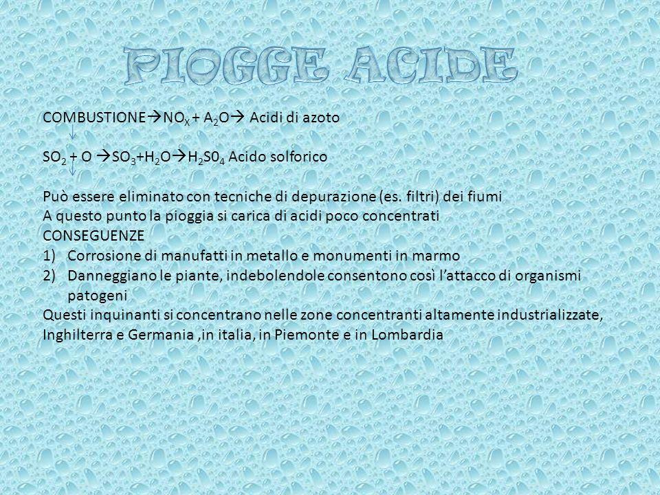 COMBUSTIONE NO X + A 2 O Acidi di azoto SO 2 + O SO 3 +H 2 O H 2 S0 4 Acido solforico Può essere eliminato con tecniche di depurazione (es.