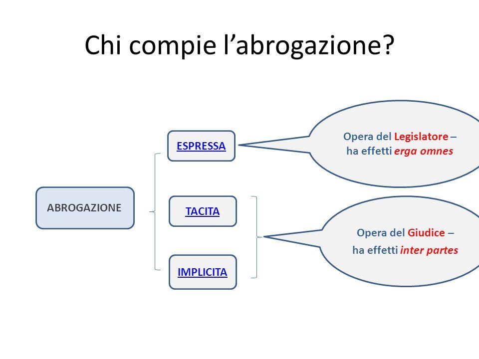 ABROGAZIONE IMPLICITA Corte cost., sent.