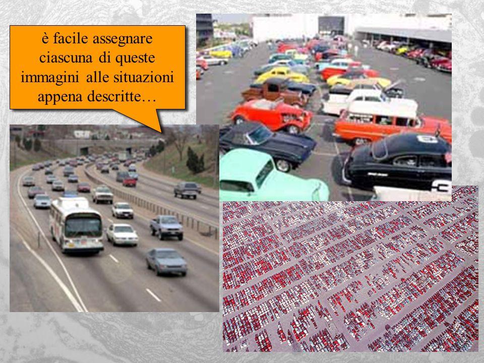 parcheggi e autostrade è facile assegnare ciascuna di queste immagini alle situazioni appena descritte…