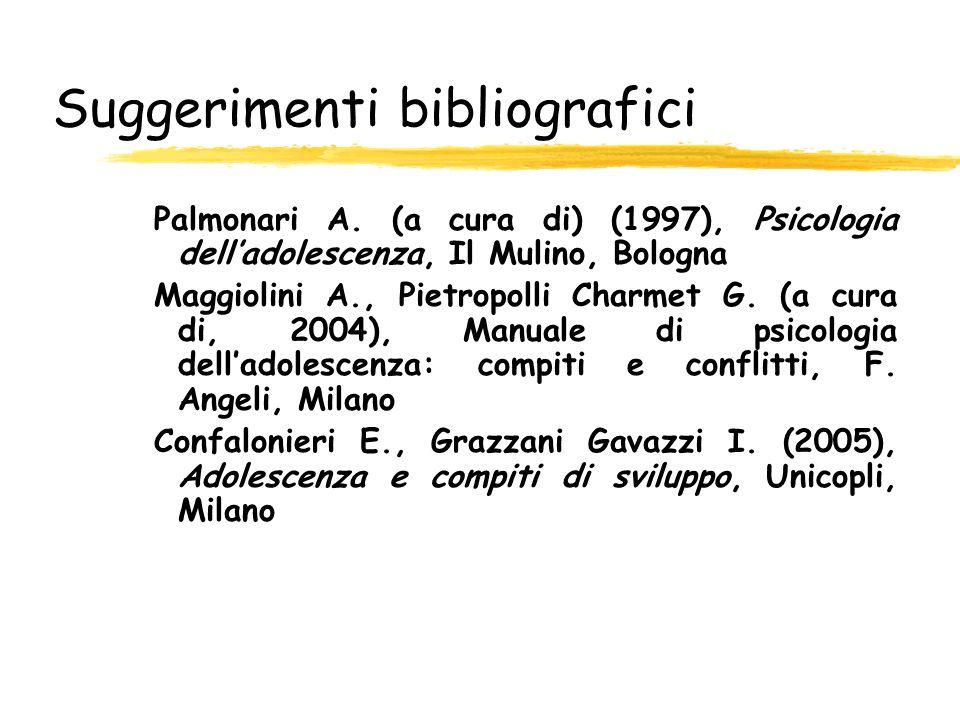 Suggerimenti bibliografici Palmonari A. (a cura di) (1997), Psicologia delladolescenza, Il Mulino, Bologna Maggiolini A., Pietropolli Charmet G. (a cu