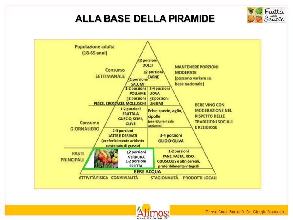 Dr.ssa Carla Barzanò, Dr. Giorgio Donegani ALLA BASE DELLA PIRAMIDE