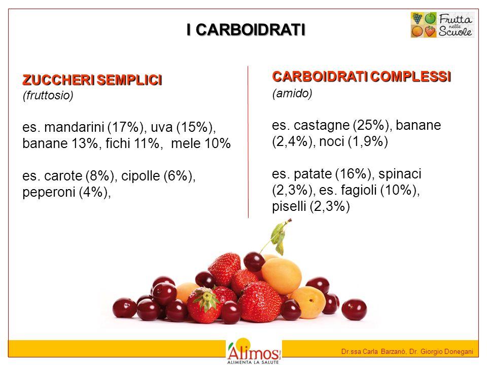 Dr.ssa Carla Barzanò, Dr. Giorgio Donegani ZUCCHERI SEMPLICI (fruttosio) es. mandarini (17%), uva (15%), banane 13%, fichi 11%, mele 10% es. carote (8