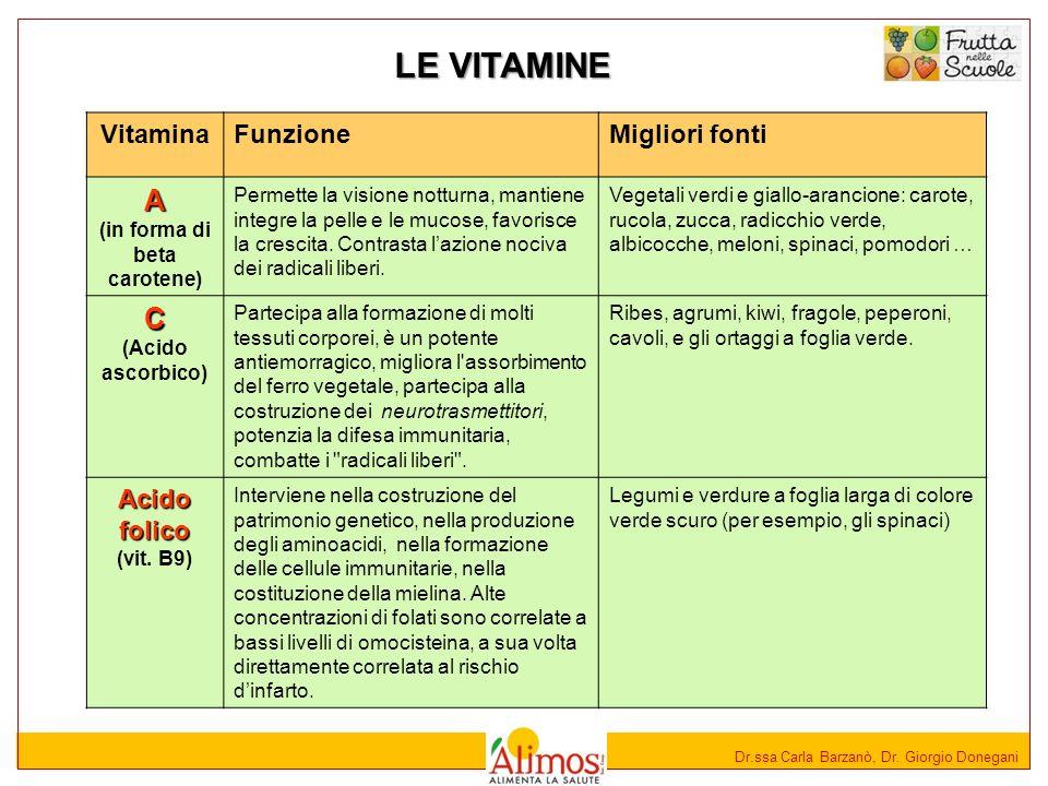 Dr.ssa Carla Barzanò, Dr. Giorgio Donegani LE VITAMINE VitaminaFunzioneMigliori fonti A (in forma di beta carotene) Permette la visione notturna, mant