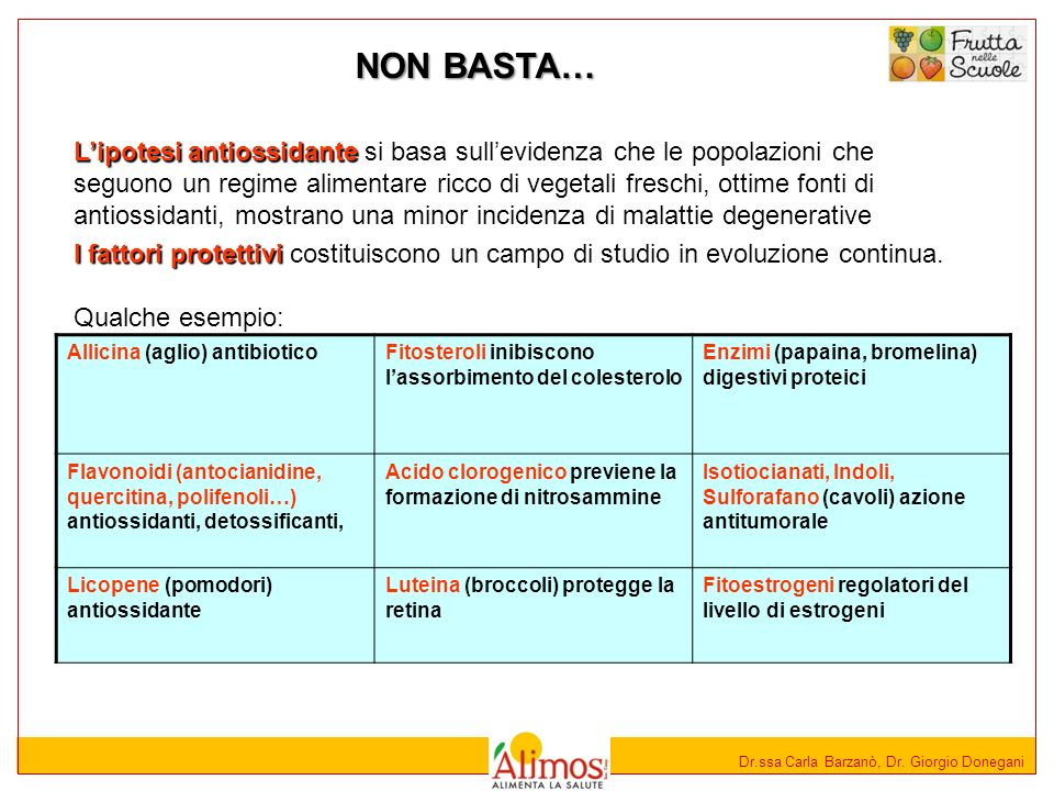 Dr.ssa Carla Barzanò, Dr. Giorgio Donegani Lipotesi antiossidante si basa sullevidenza che le popolazioni che seguono un regime alimentare ricco di ve
