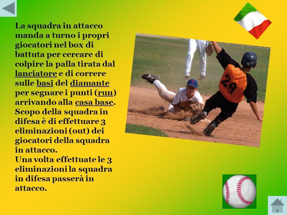 Una partita di baseball viene giocata da due squadre di 9 giocatori. Le varie riprese della partita si chiamano inning. Ogni inning è composto a sua v