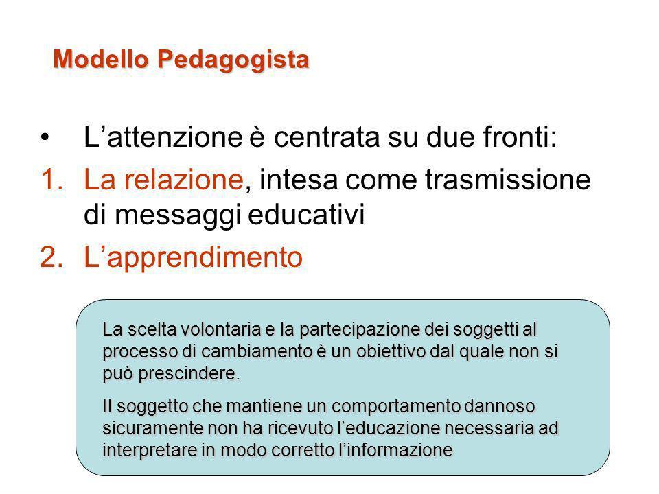 Lattenzione è centrata su due fronti: 1.La relazione, intesa come trasmissione di messaggi educativi 2.Lapprendimento Modello Pedagogista La scelta vo