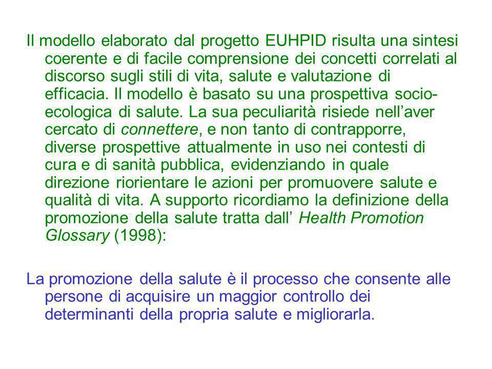 Il modello elaborato dal progetto EUHPID risulta una sintesi coerente e di facile comprensione dei concetti correlati al discorso sugli stili di vita, salute e valutazione di efficacia.