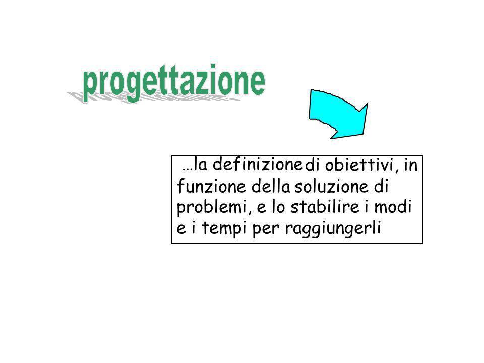 …la definizione di obiettivi, in funzione della soluzione di problemi, e lo stabilire i modi e i tempi per raggiungerli
