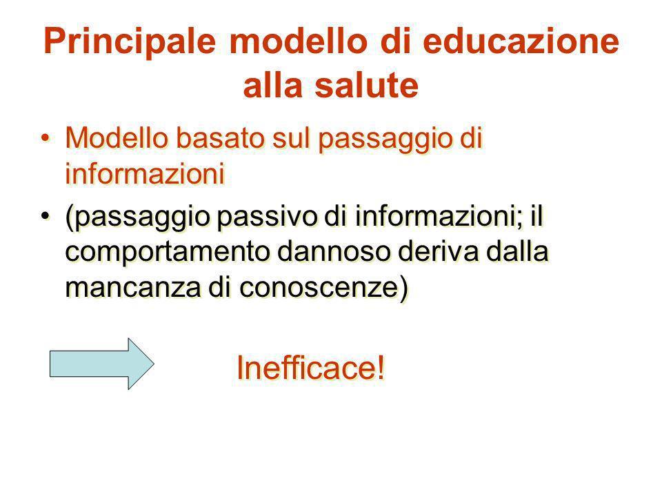 Principale modello di educazione alla salute Modello basato sul passaggio di informazioni (passaggio passivo di informazioni; il comportamento dannoso deriva dalla mancanza di conoscenze) Inefficace.
