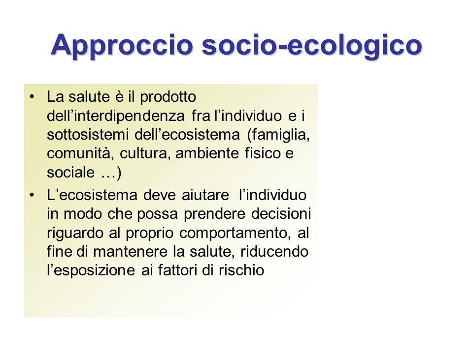 Approccio socio-ecologico La salute è il prodotto dellinterdipendenza fra lindividuo e i sottosistemi dellecosistema (famiglia, comunità, cultura, amb