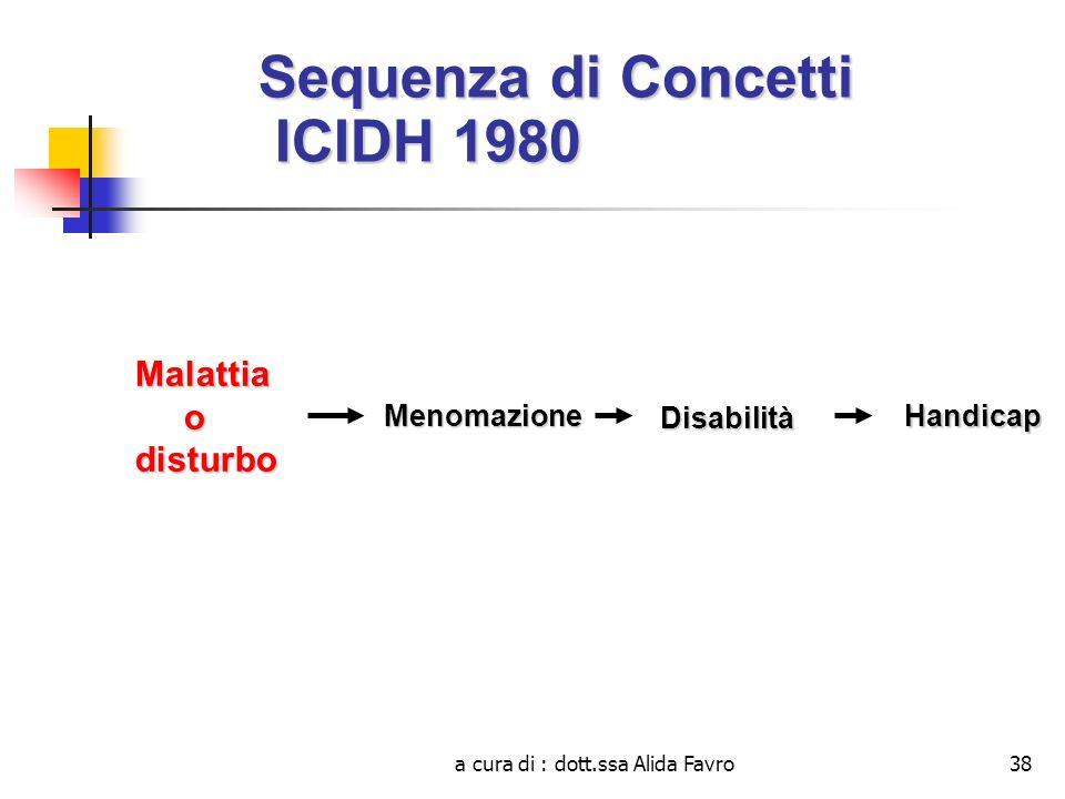 a cura di : dott.ssa Alida Favro38 Sequenza di Concetti ICIDH 1980 Menomazione MenomazioneMalattia odisturbo Disabilità Disabilità Handicap