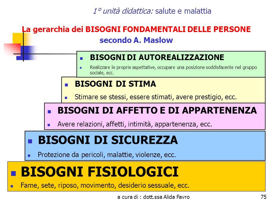 a cura di : dott.ssa Alida Favro75 1° unità didattica: salute e malattia La gerarchia dei BISOGNI FONDAMENTALI DELLE PERSONE secondo A. Maslow BISOGNI