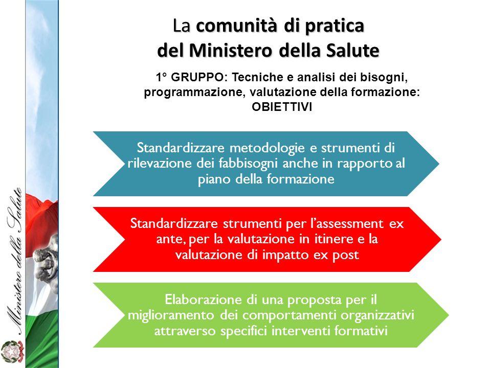 La comunità di pratica del Ministero della Salute 1° GRUPPO: Tecniche e analisi dei bisogni, programmazione, valutazione della formazione: OBIETTIVI S