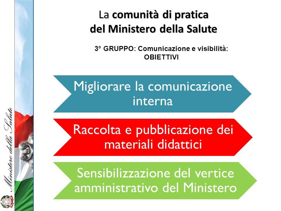 La comunità di pratica del Ministero della Salute 3° GRUPPO: Comunicazione e visibilità: OBIETTIVI Migliorare la comunicazione interna Raccolta e pubb