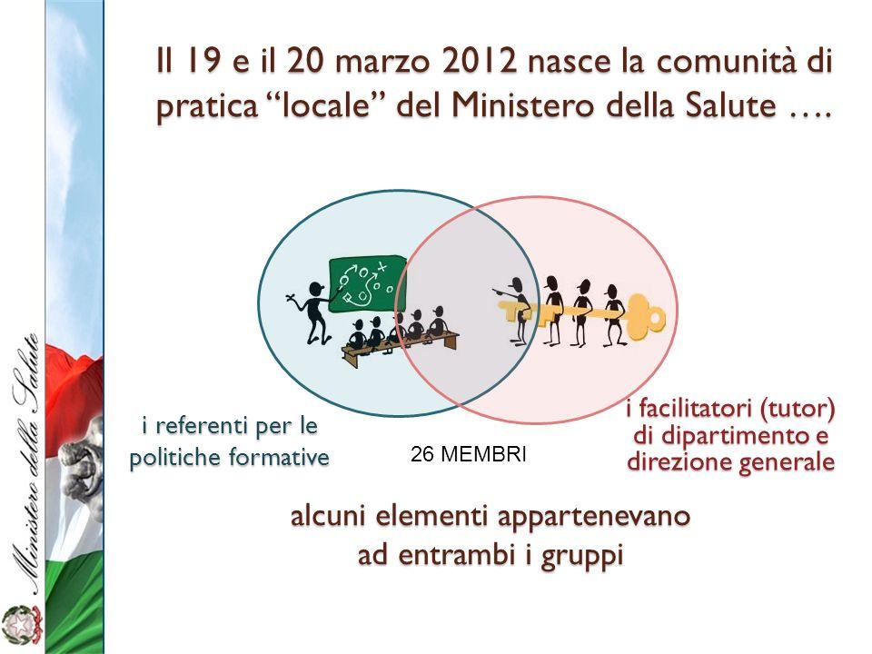 alcuni elementi appartenevano ad entrambi i gruppi i referenti per le politiche formative i facilitatori (tutor) di dipartimento e direzione generale
