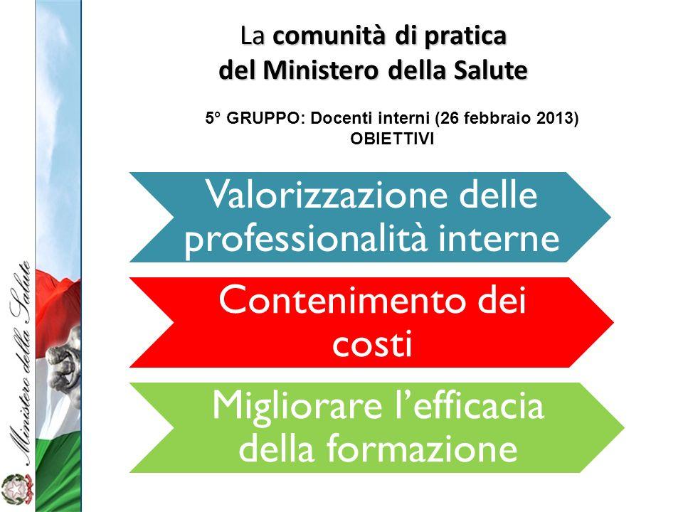 La comunità di pratica del Ministero della Salute 5° GRUPPO: Docenti interni (26 febbraio 2013) OBIETTIVI Valorizzazione delle professionalità interne