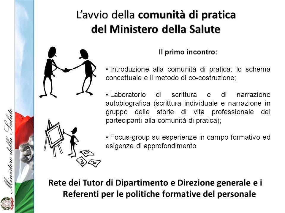 Rete dei Tutor di Dipartimento e Direzione generale e i Referenti per le politiche formative del personale Lavvio della comunità di pratica del Minist