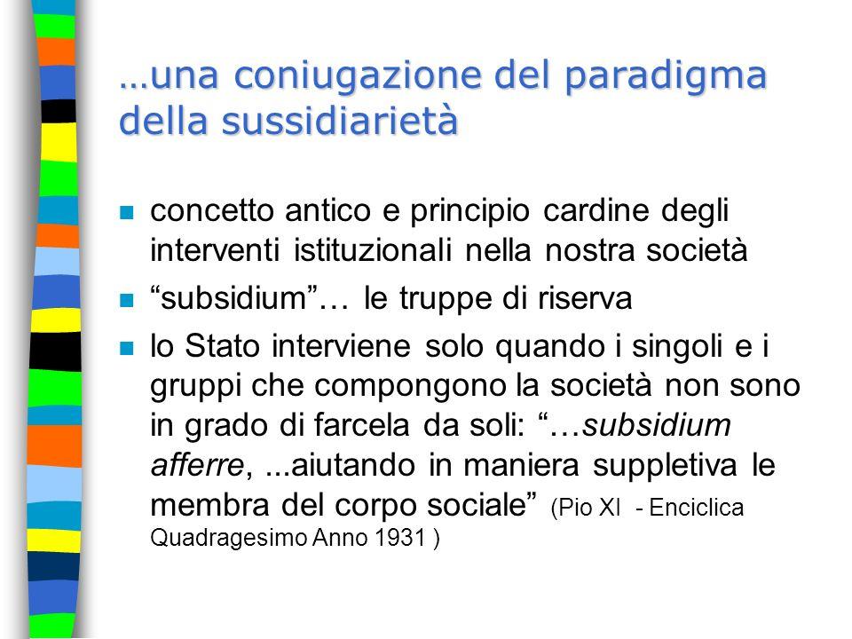 …una coniugazione del paradigma della sussidiarietà n concetto antico e principio cardine degli interventi istituzionali nella nostra società n subsid