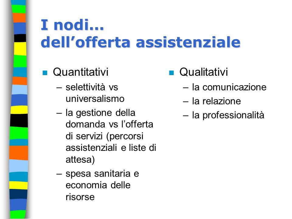 I nodi... dellofferta assistenziale n Qualitativi –la comunicazione –la relazione –la professionalità n Quantitativi –selettività vs universalismo –la