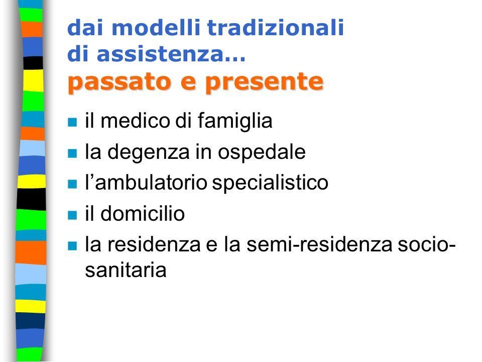 passato e presente dai modelli tradizionali di assistenza… passato e presente n il medico di famiglia n la degenza in ospedale n lambulatorio speciali