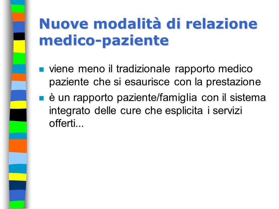 Nuove modalità di relazione medico-paziente n viene meno il tradizionale rapporto medico paziente che si esaurisce con la prestazione n è un rapporto