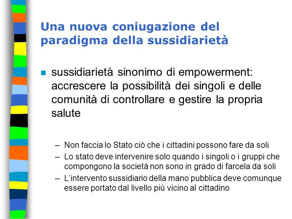 Una nuova coniugazione del paradigma della sussidiarietà n sussidiarietà sinonimo di empowerment: accrescere la possibilità dei singoli e delle comuni