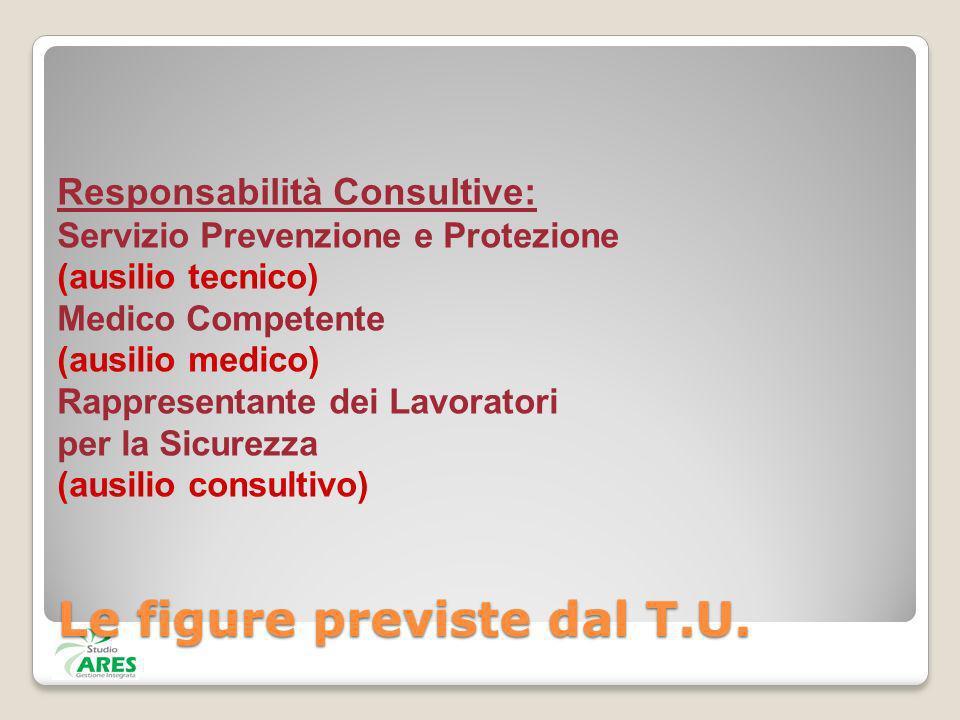 Responsabilità Consultive: Servizio Prevenzione e Protezione (ausilio tecnico) Medico Competente (ausilio medico) Rappresentante dei Lavoratori per la