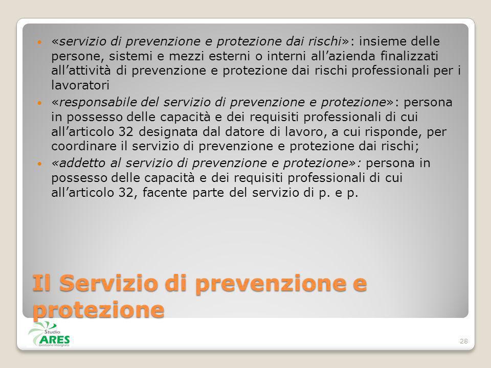 Il Servizio di prevenzione e protezione «servizio di prevenzione e protezione dai rischi»: insieme delle persone, sistemi e mezzi esterni o interni al