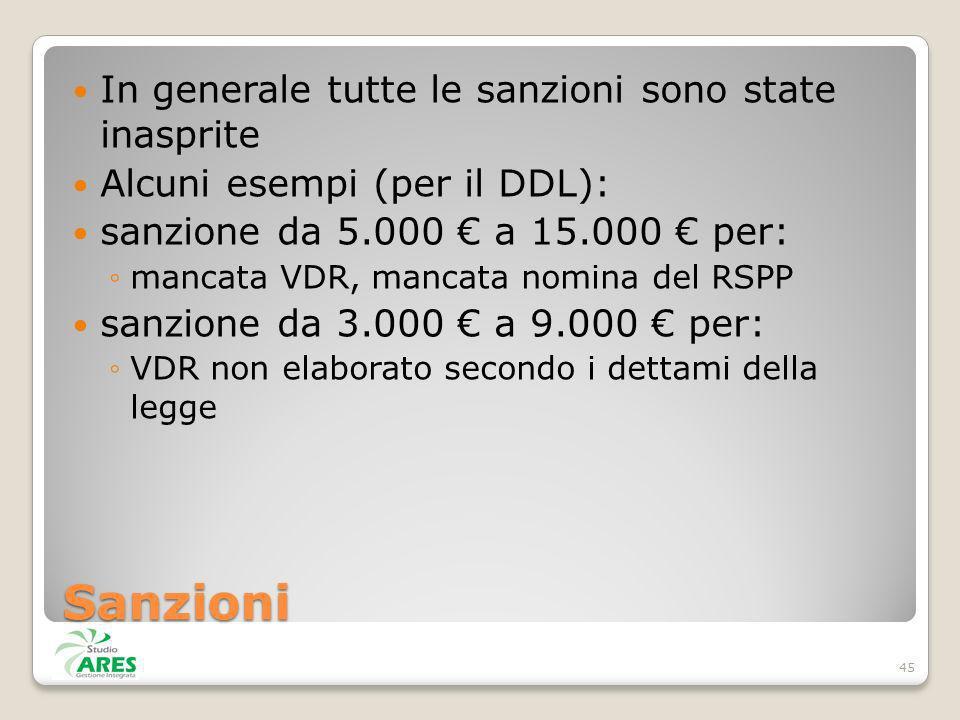 Sanzioni In generale tutte le sanzioni sono state inasprite Alcuni esempi (per il DDL): sanzione da 5.000 a 15.000 per: mancata VDR, mancata nomina de