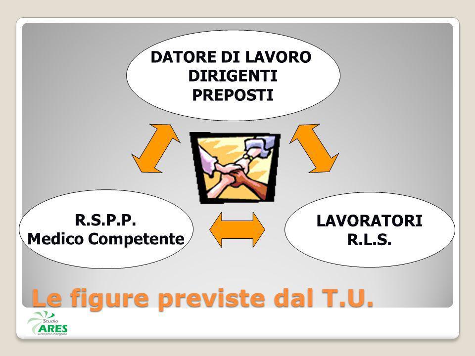 DATORE DI LAVORO DIRIGENTI PREPOSTI R.S.P.P. Medico Competente LAVORATORI R.L.S. Le figure previste dal T.U.