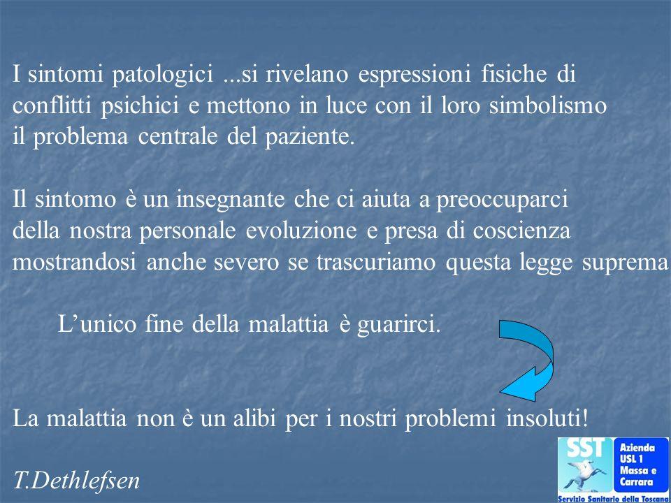I sintomi patologici...si rivelano espressioni fisiche di conflitti psichici e mettono in luce con il loro simbolismo il problema centrale del pazient