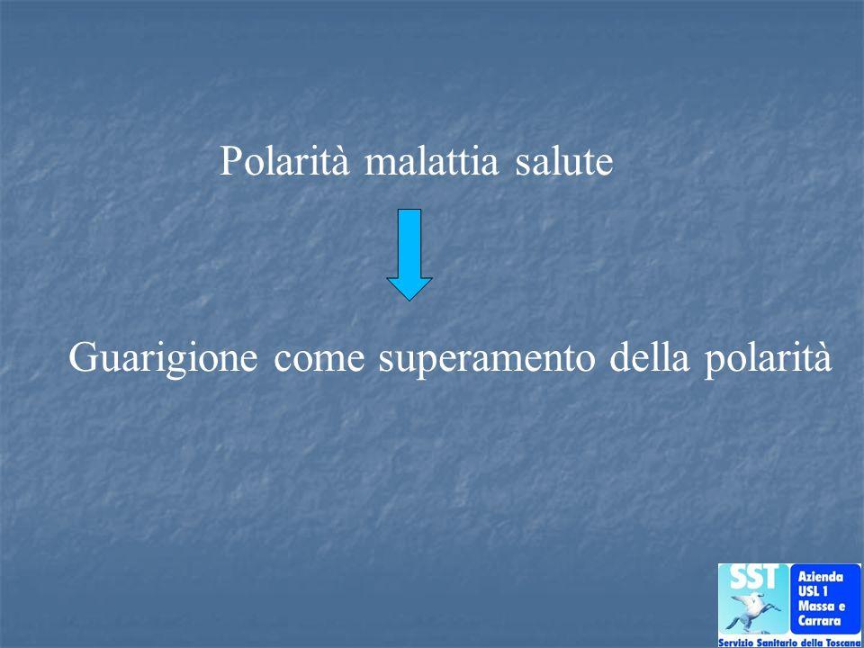 Polarità malattia salute Guarigione come superamento della polarità