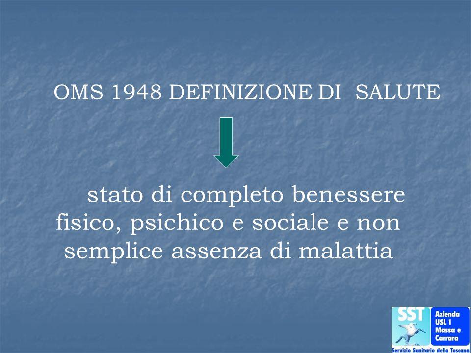 OMS 1948 DEFINIZIONE DI SALUTE stato di completo benessere fisico, psichico e sociale e non semplice assenza di malattia