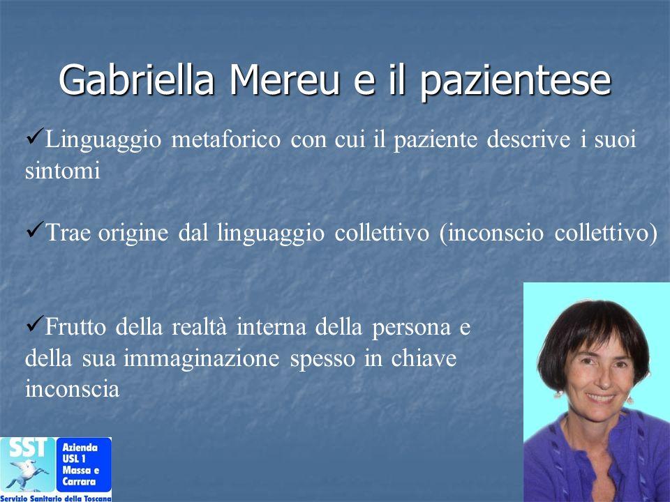 Gabriella Mereu e il pazientese Linguaggio metaforico con cui il paziente descrive i suoi sintomi Trae origine dal linguaggio collettivo (inconscio co