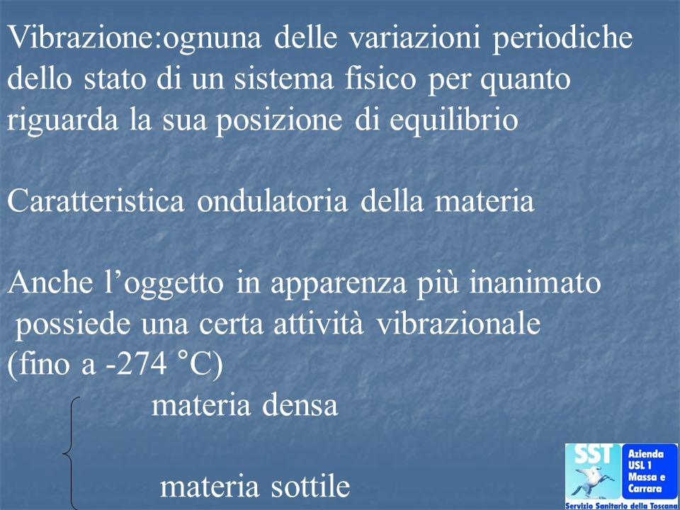 Vibrazione:ognuna delle variazioni periodiche dello stato di un sistema fisico per quanto riguarda la sua posizione di equilibrio Caratteristica ondul