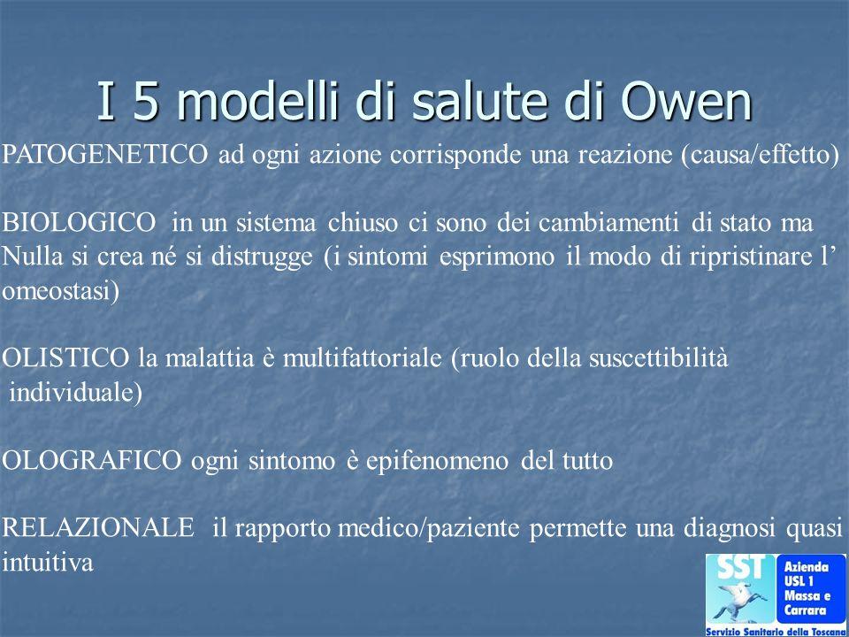 I 5 modelli di salute di Owen PATOGENETICO ad ogni azione corrisponde una reazione (causa/effetto) BIOLOGICO in un sistema chiuso ci sono dei cambiame