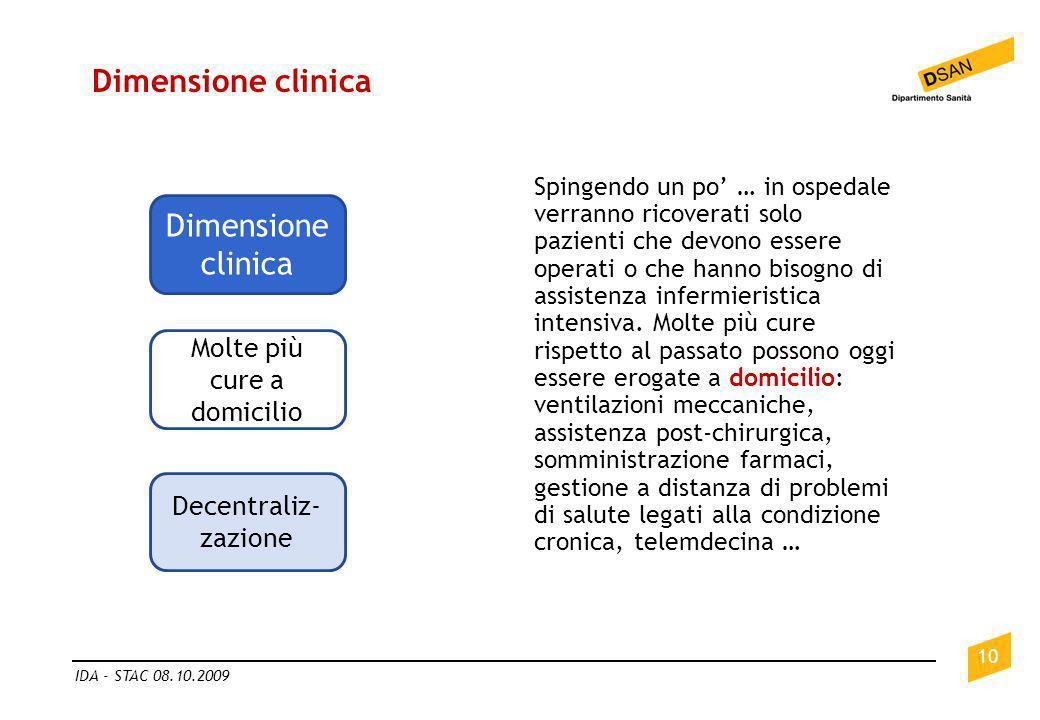 Dimensione clinica 10 IDA - STAC 08.10.2009 Dimensione clinica Decentraliz- zazione Molte più cure a domicilio Spingendo un po … in ospedale verranno