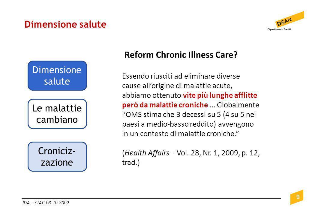 Dimensione salute 9 IDA - STAC 08.10.2009 Dimensione salute Croniciz- zazione Le malattie cambiano Reform Chronic Illness Care? Essendo riusciti ad el