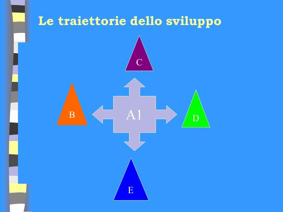 Le traiettorie dello sviluppo A1 B E D C