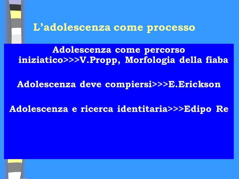 Ladolescenza come processo Adolescenza come percorso iniziatico>>>V.Propp, Morfologia della fiaba Adolescenza deve compiersi>>>E.Erickson Adolescenza