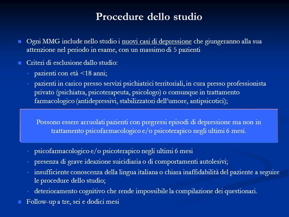 Procedure dello studio Ogni MMG include nello studio i nuovi casi di depressione che giungeranno alla sua attenzione nel periodo in esame, con un mass