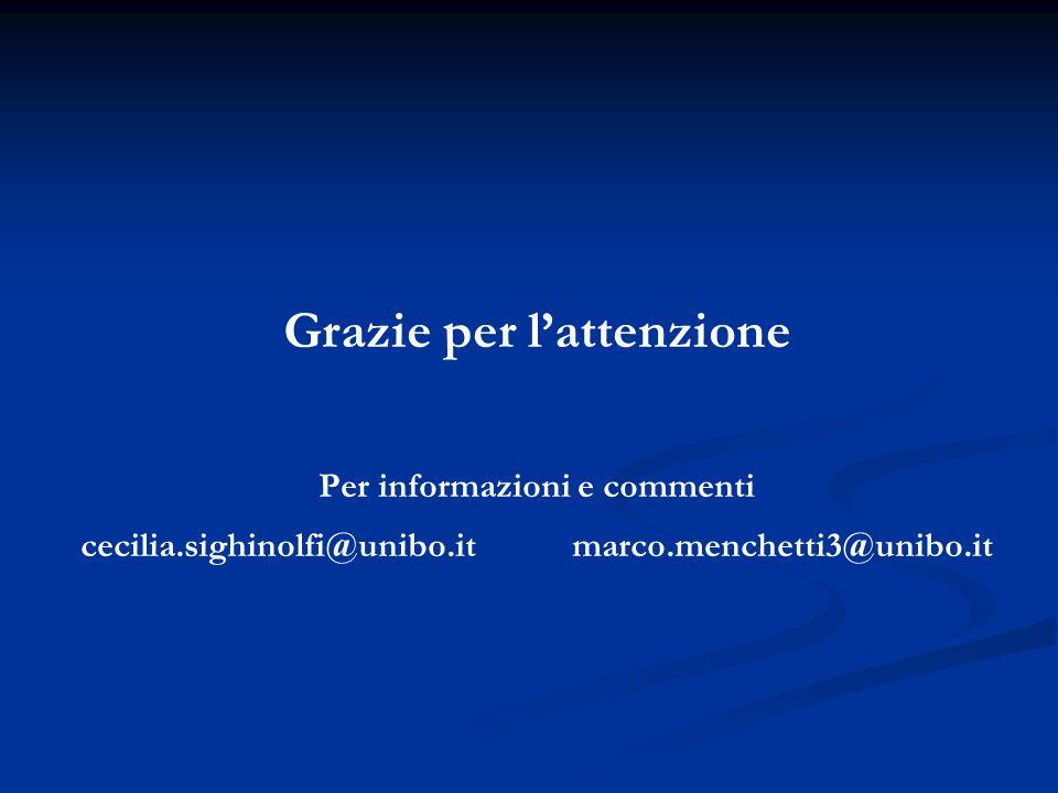 Grazie per lattenzione Per informazioni e commenti cecilia.sighinolfi@unibo.it marco.menchetti3@unibo.it