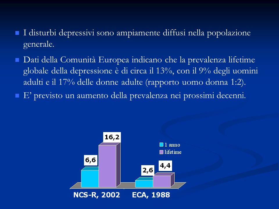 I disturbi depressivi sono ampiamente diffusi nella popolazione generale. Dati della Comunità Europea indicano che la prevalenza lifetime globale dell
