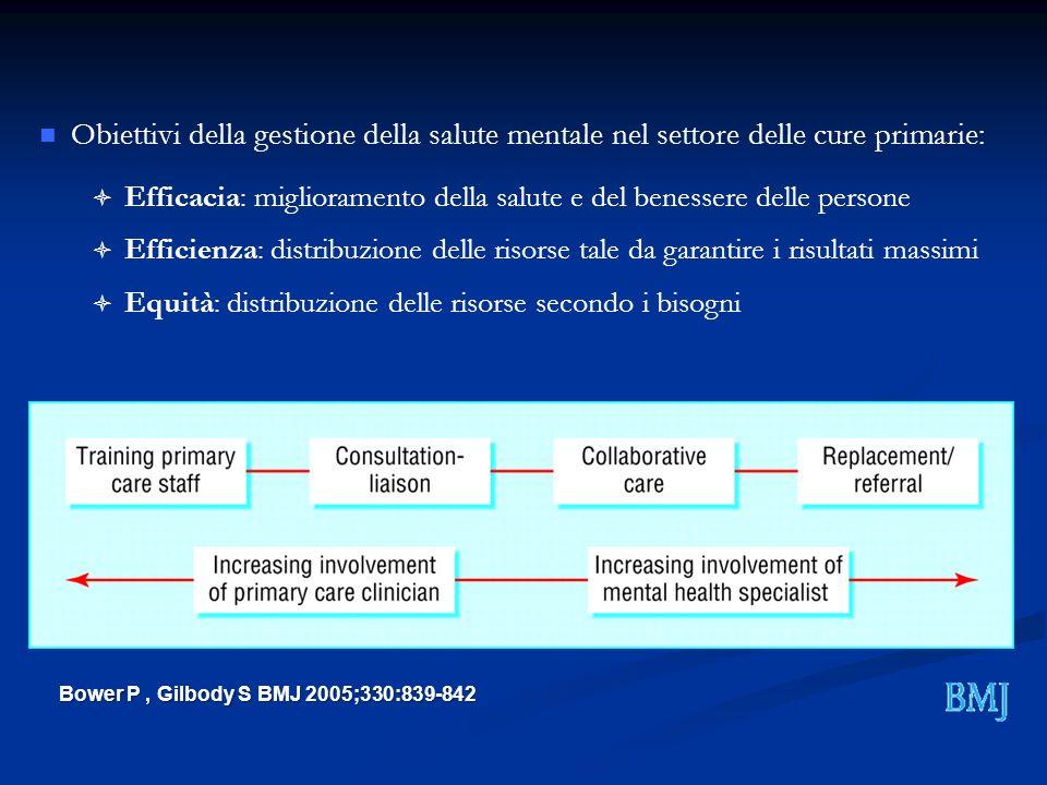 Obiettivi della gestione della salute mentale nel settore delle cure primarie: Efficacia: miglioramento della salute e del benessere delle persone Eff