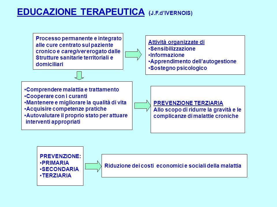 EDUCAZIONE TERAPEUTICA ( J.F.dIVERNOIS) Processo permanente e integrato alle cure centrato sul paziente cronico e caregiver erogato dalle Strutture sa