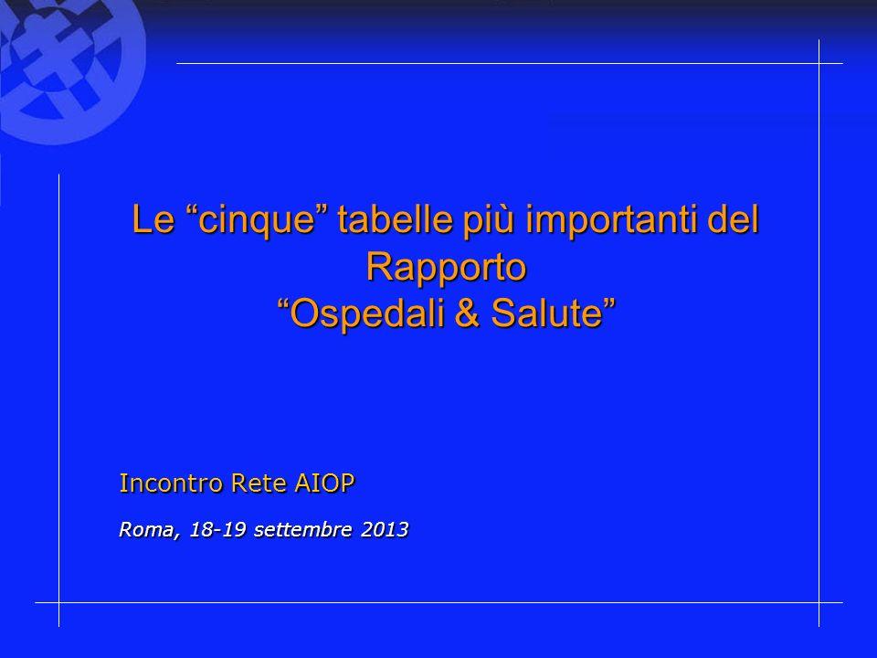 Le cinque tabelle più importanti del Rapporto Ospedali & Salute Incontro Rete AIOP Roma, 18-19 settembre 2013