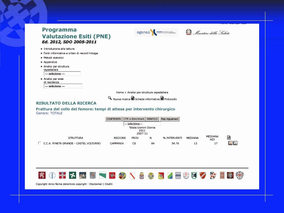 Lalleanza virtuosa di tutti i protagonisti pubblici e privati del SSN per la costruzione dellospedalità del dopo crisi Rapporto Ospedali & Salute