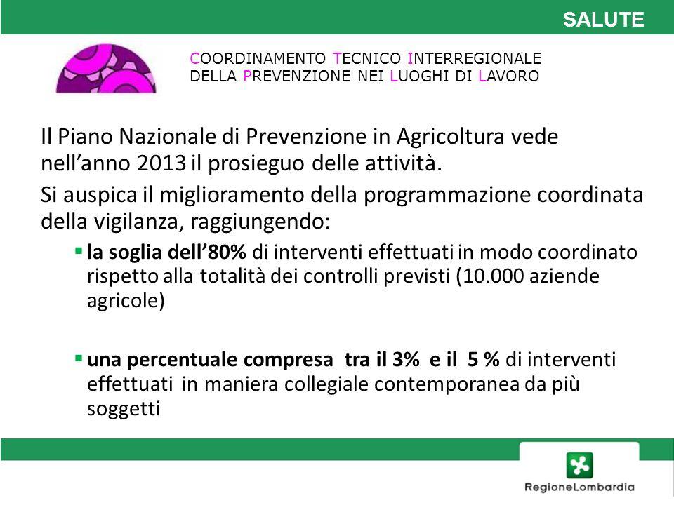 SALUTE Il Piano Nazionale di Prevenzione in Agricoltura vede nellanno 2013 il prosieguo delle attività. Si auspica il miglioramento della programmazio