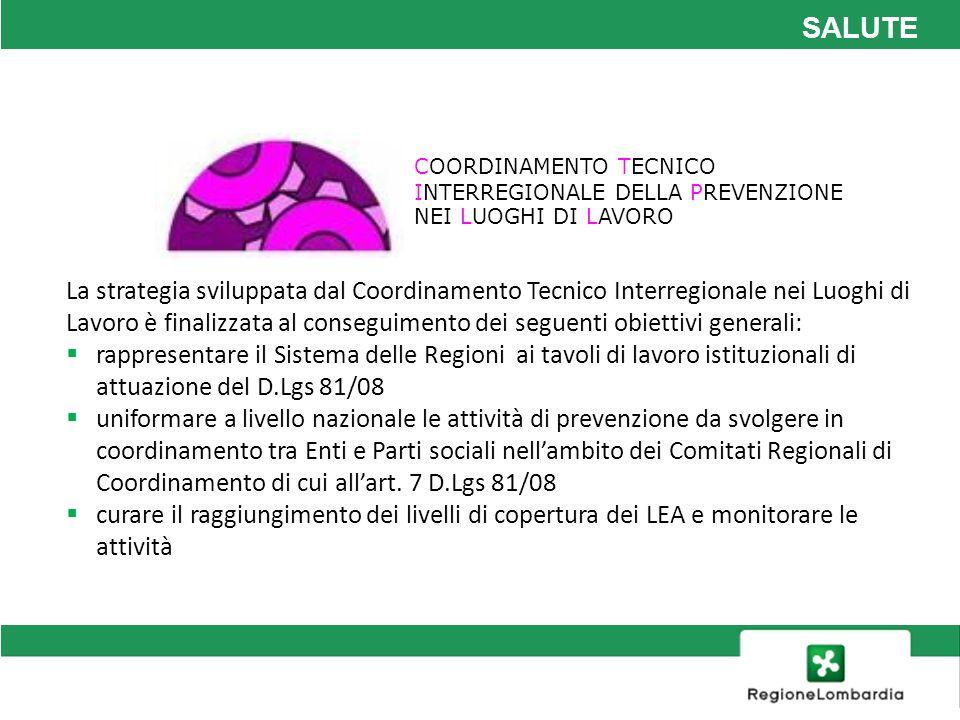 SALUTE COORDINAMENTO TECNICO INTERREGIONALE DELLA PREVENZIONE NEI LUOGHI DI LAVORO La strategia sviluppata dal Coordinamento Tecnico Interregionale ne